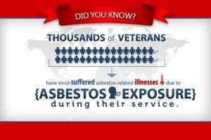 Veteran Resource